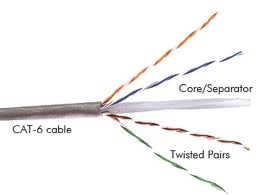 cat6_cable